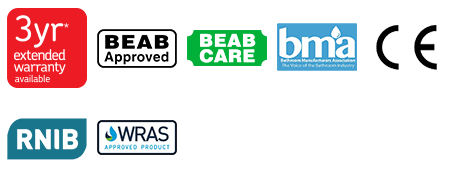 iCare Accreditations